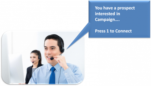 DriveProspects.com Lead Generation Software